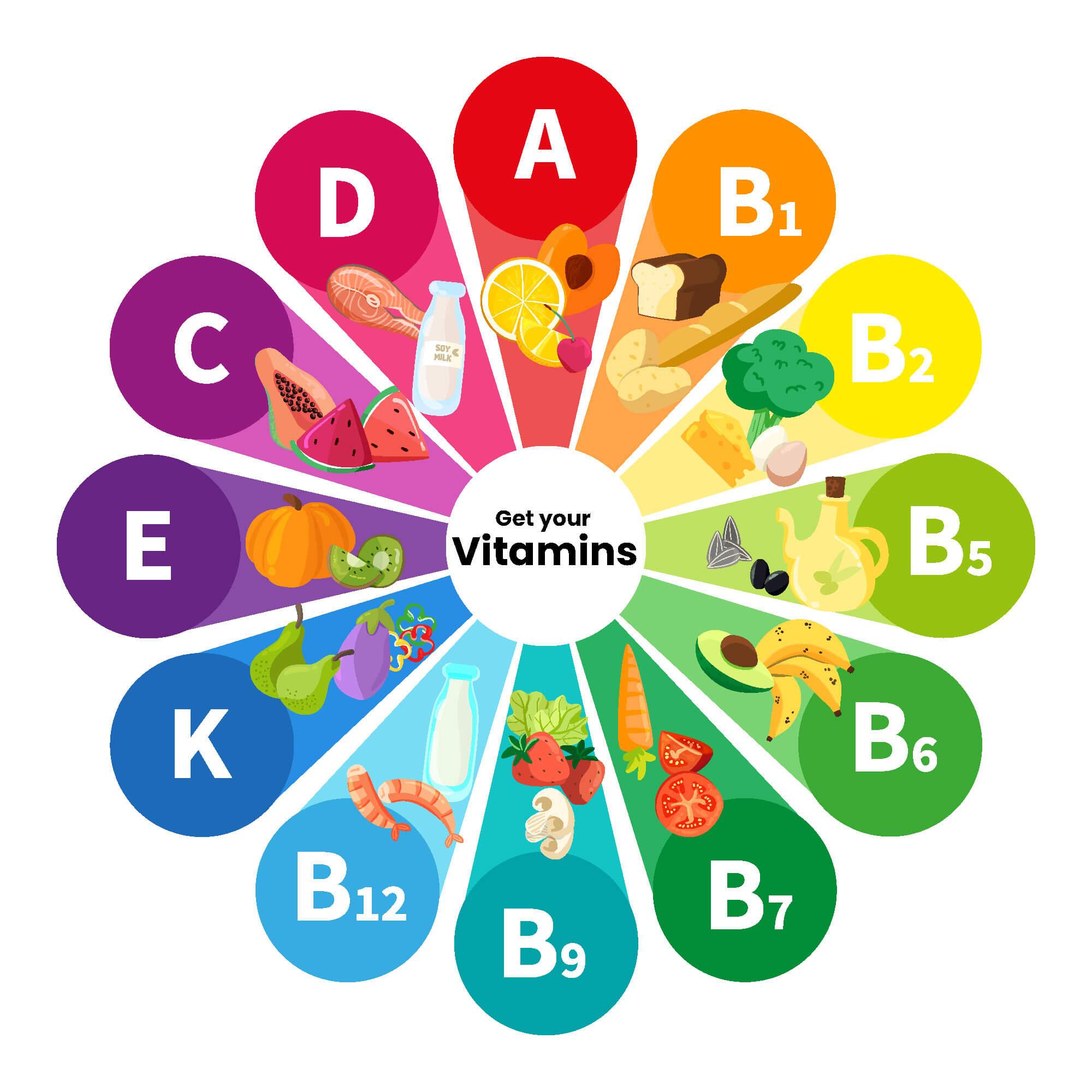 Mane choice hair vitamins